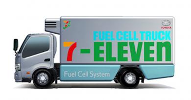 セブン-イレブンとトヨタ、共同で水素活用へ
